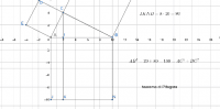 euclide pitagora  teorema peano