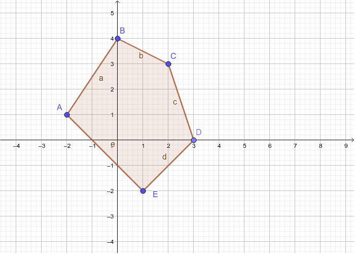 Mira el següent hexagon irregular i contesta les següents preguntes: