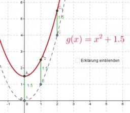 Quadratische Funktionen und Parabeln