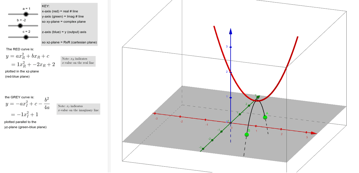 Visualizing Complex Roots of Quadratic Equations – GeoGebra