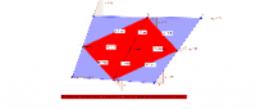 Quad Theorem