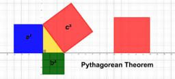 Pythagorean Theorem- visual proof