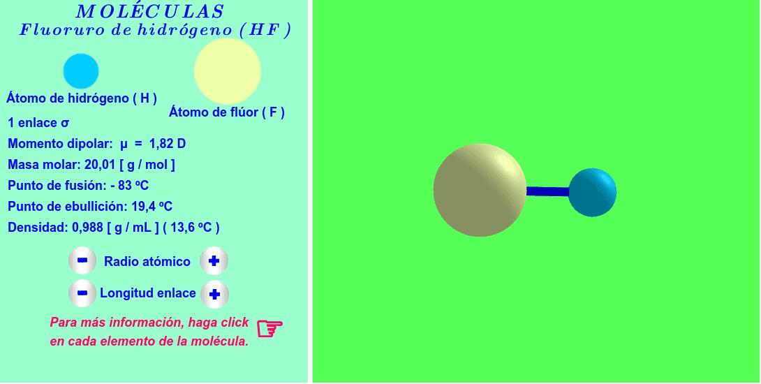 Molécula interactiva de fluoruro de hidrógeno. Los radios atómicos y la longitud del enlace se pueden variar. Para más informaciones, haga click en cada átomo y enlace de la molécula. Presiona Intro para comenzar la actividad