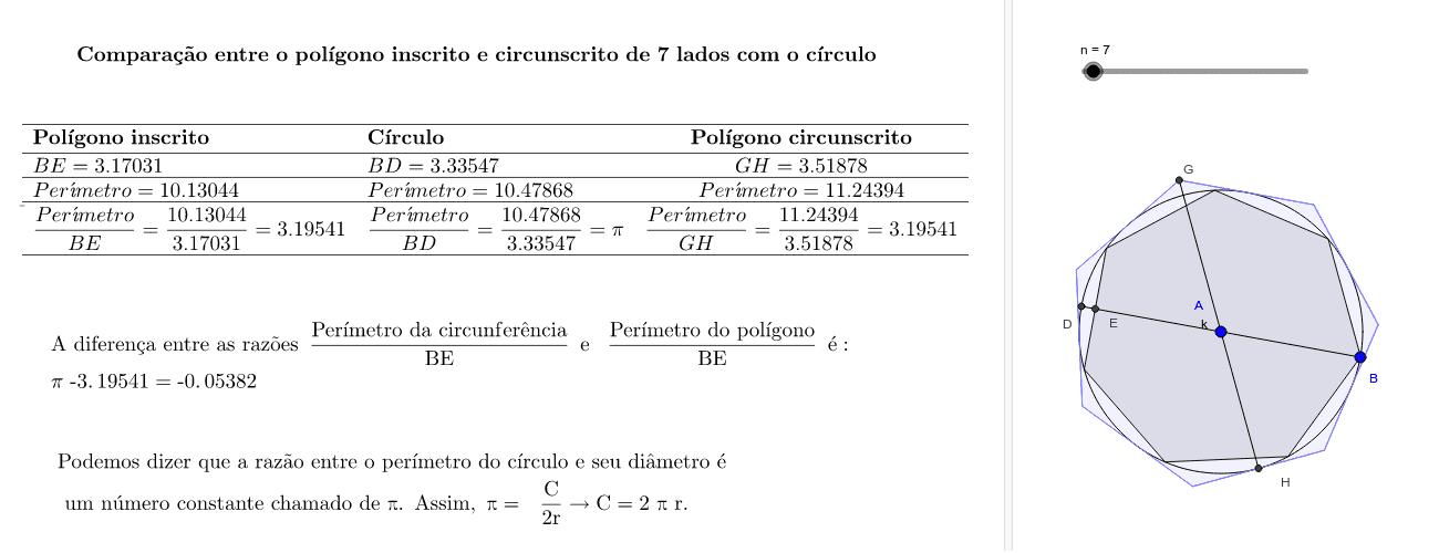 Noção intuitiva para a determinação do π