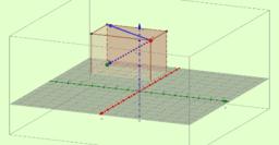3D График