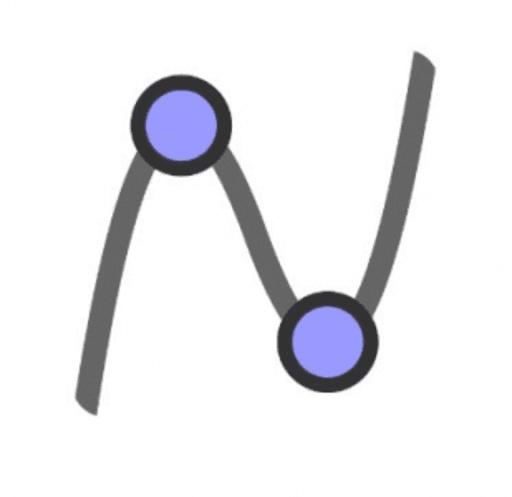 geogebra grafikrechner