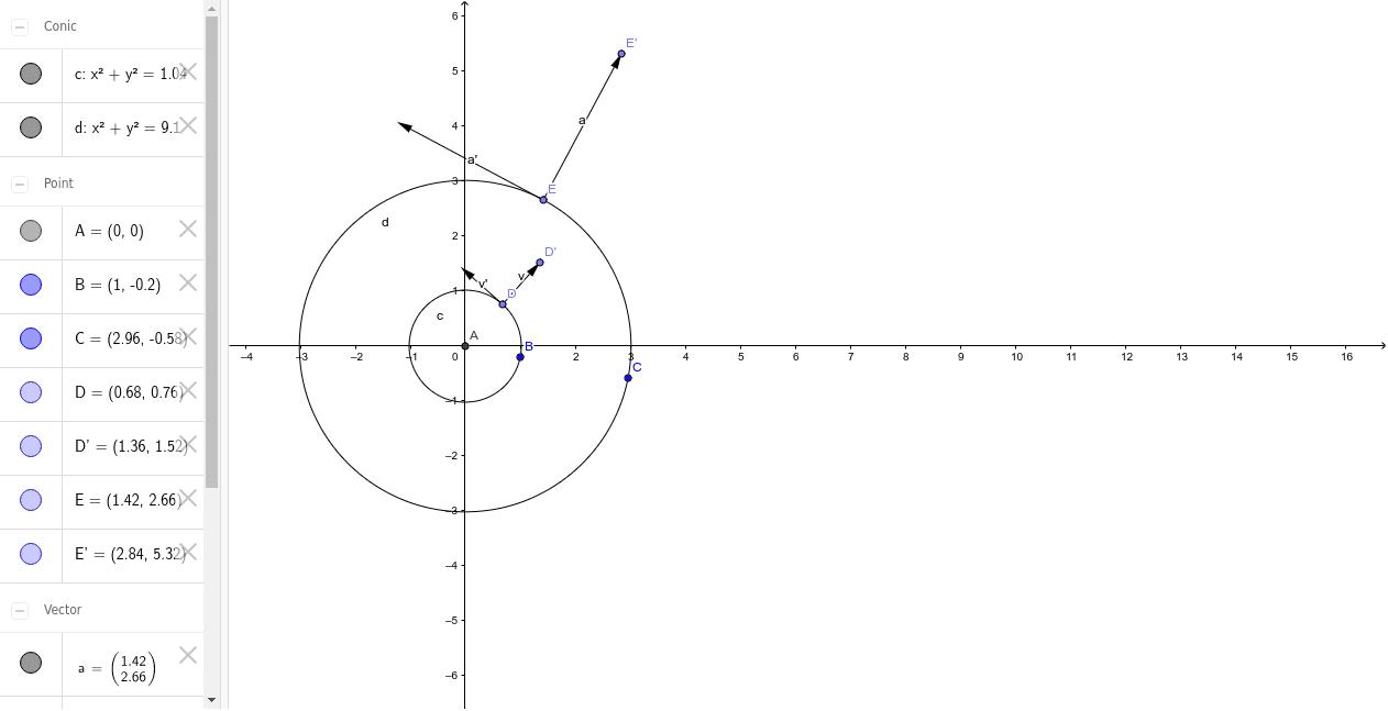 Spaltenvektoren der Jacobi-Matrix zu Polarkoordinaten