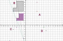 transformationsScalingX1point5