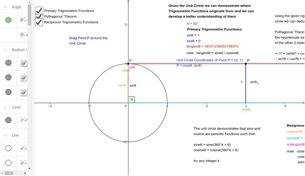 Trignometric Unit Circle