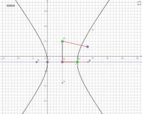Ecuaciones de la hipérbola 2