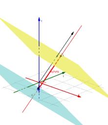 distanza tra piani paralleli