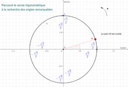 Angles remarquables sur le cercle trigonométrique