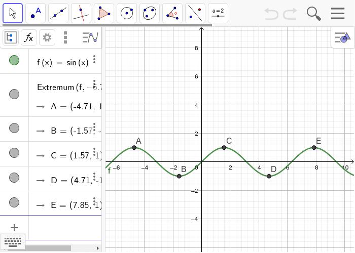 Haz visibles los puntos máximos y mínimos de la función.