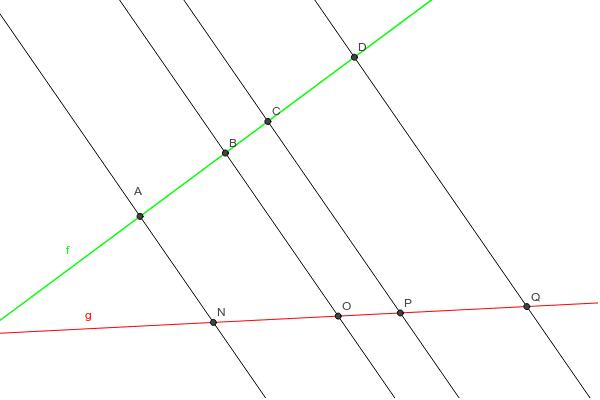 Thales un haz de rectas que se cortan  y  que a su vez son cortadas por rectas paralelas