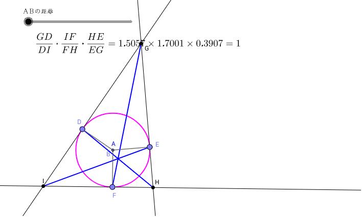 ジェルゴンヌの定理