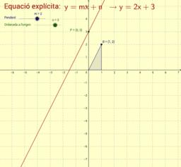 Equació explícita d'una recta