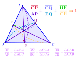 Gergonne's Theorem