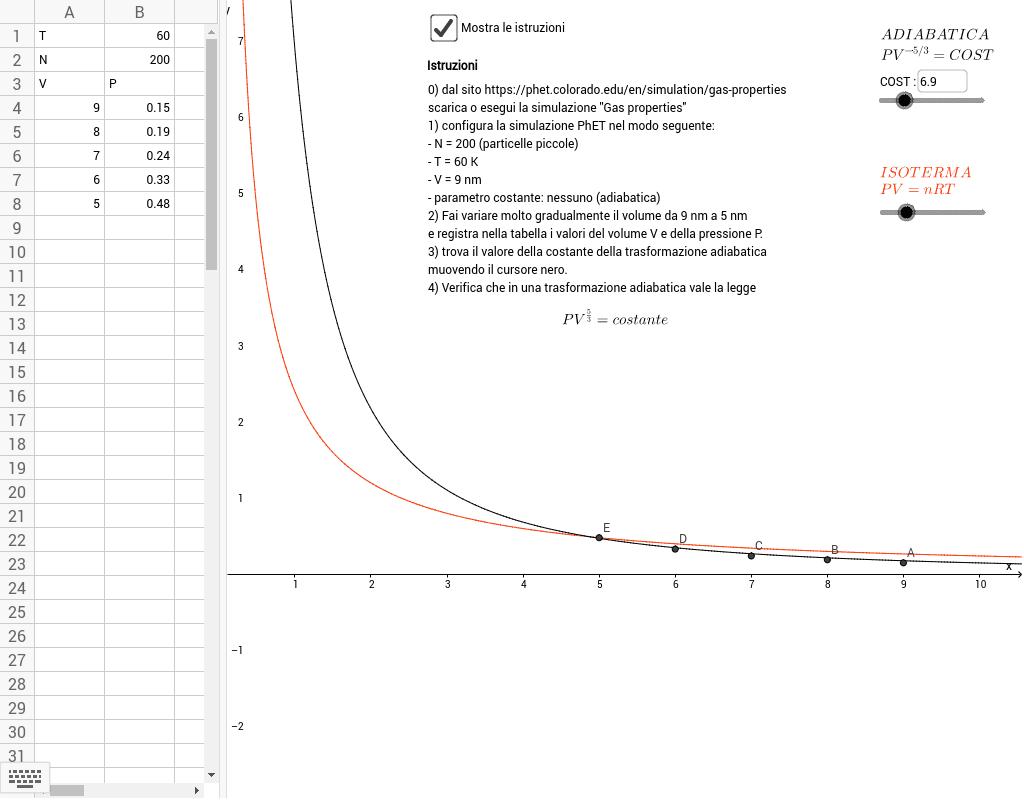 Scopri come variano pressione e volume in una traformazione adiabatica quasi-statica.