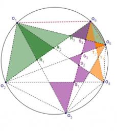 Dělení kruhu na oblasti