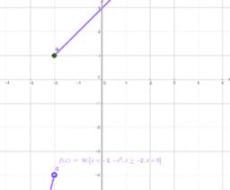 función a trozos 2