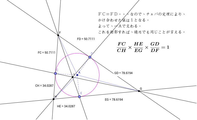 ジェルゴンヌの定理の証明(円の外接三角形の接点と頂点を結んだ直線は一点で交わる)