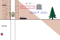 Addition des entiers relatifs (ascenseur)