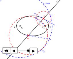 DT2.Cónicas.Intersección elipse recta.