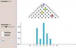 A binomiális eloszlás és a Galton deszka