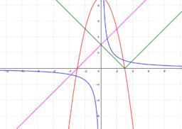 funciones muestra