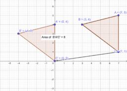 Area of Triangle Translated 2