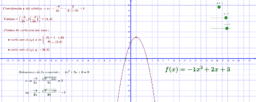 Representación gráfica de parábolas