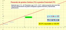 Conversor de escala: Celsius a Farenheit
