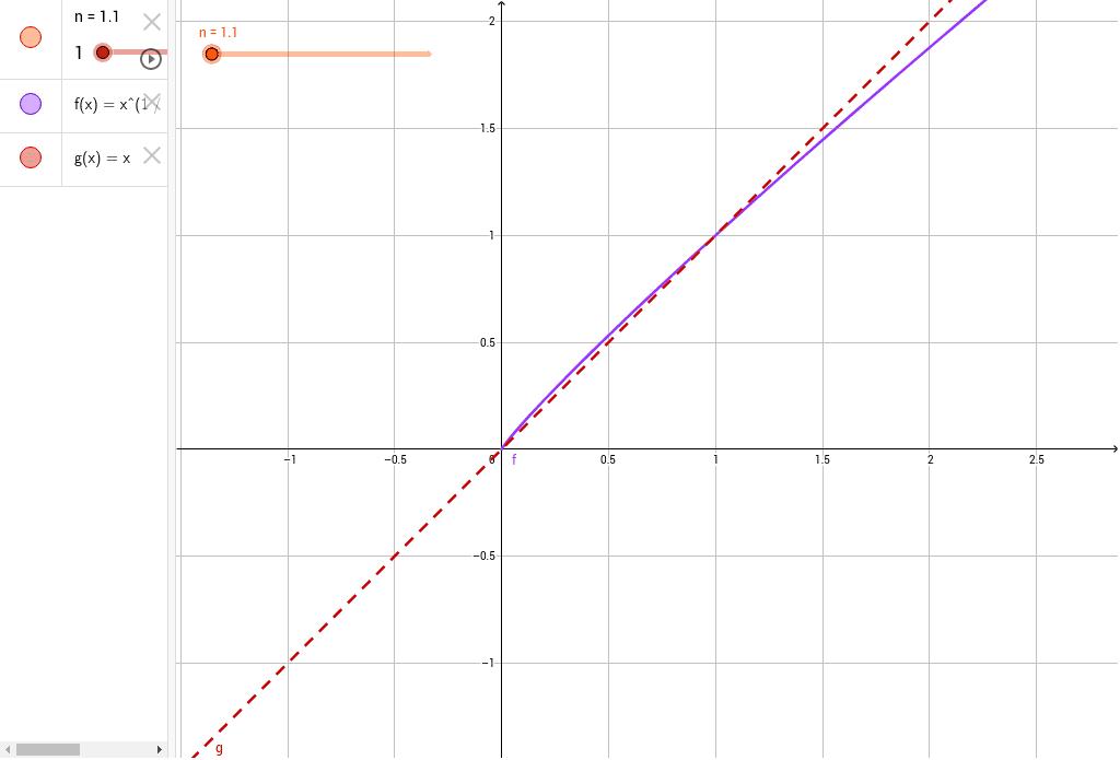 Funzione radice . Si possono variare i parametri con gli slider. Premi Invio per avviare l'attività
