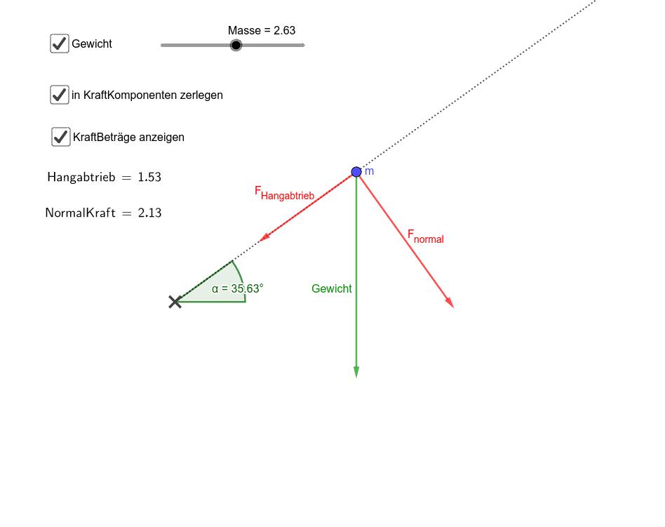 Gewichtskraft teils sich in zwei Komponenten auf