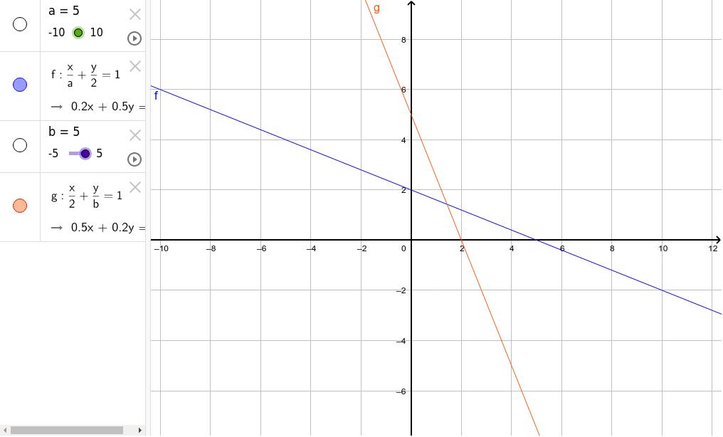 Ecuación de forma simetrica Presiona Intro para comenzar la actividad