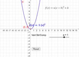 Transformations in vertex form