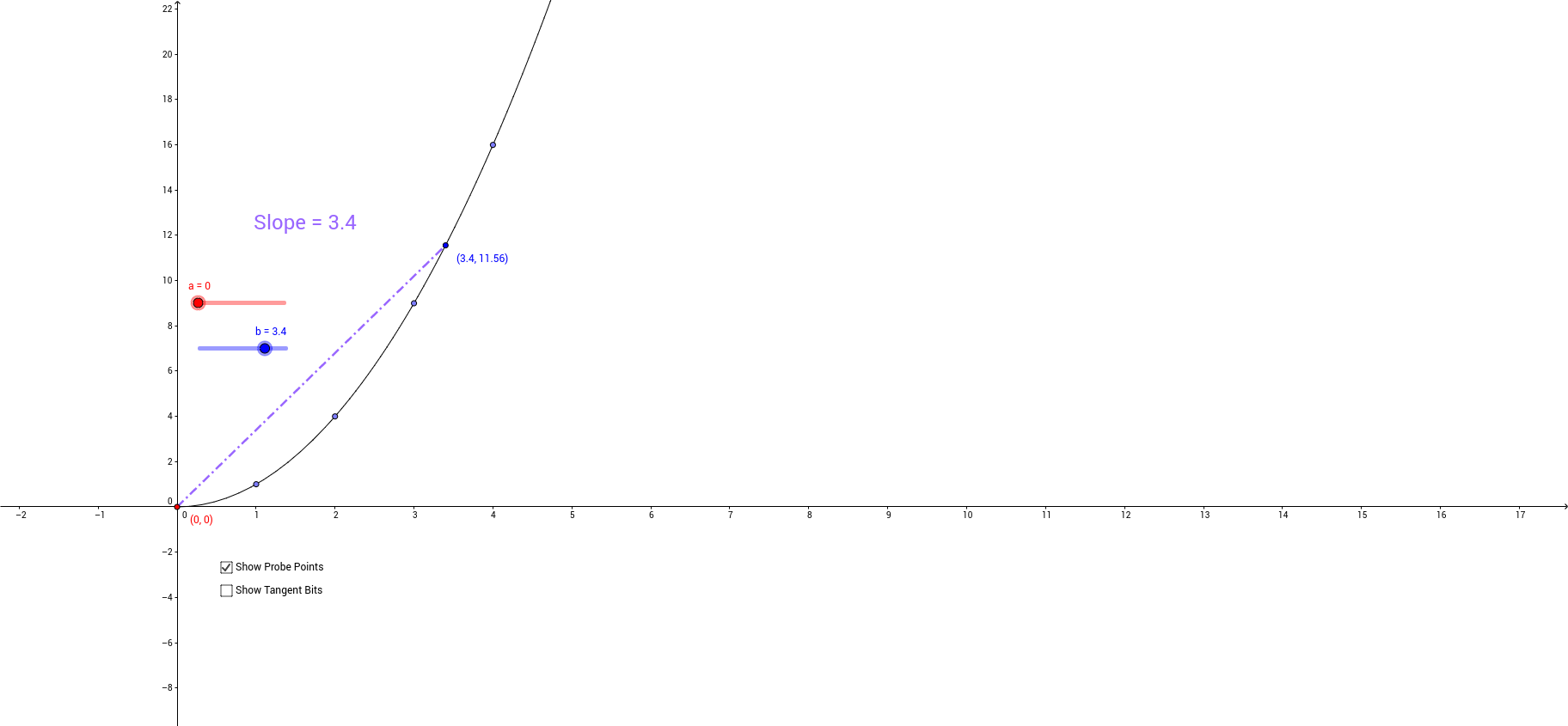 Exploring Average Velocity with Constant Acceleration