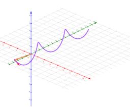 Hélice acostada sobre el plano: vector posición y velocidad