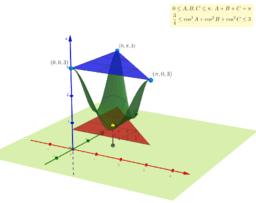3/4 ≤ cos²A+cos²B+cos²C ≤ 3