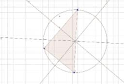 نظرية مركز الدائره الخارجية
