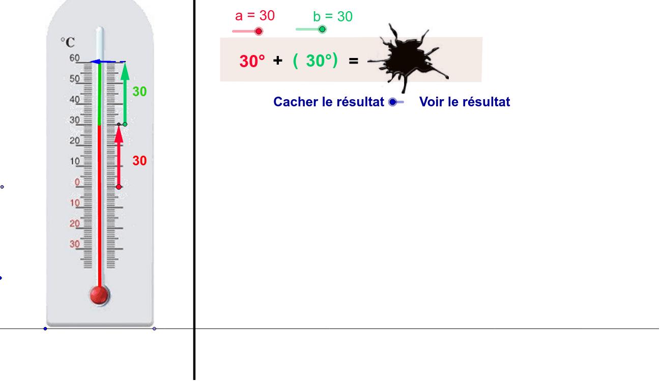 """Thermomètre des nombres relatifs Tapez """"Entrée"""" pour démarrer l'activité"""