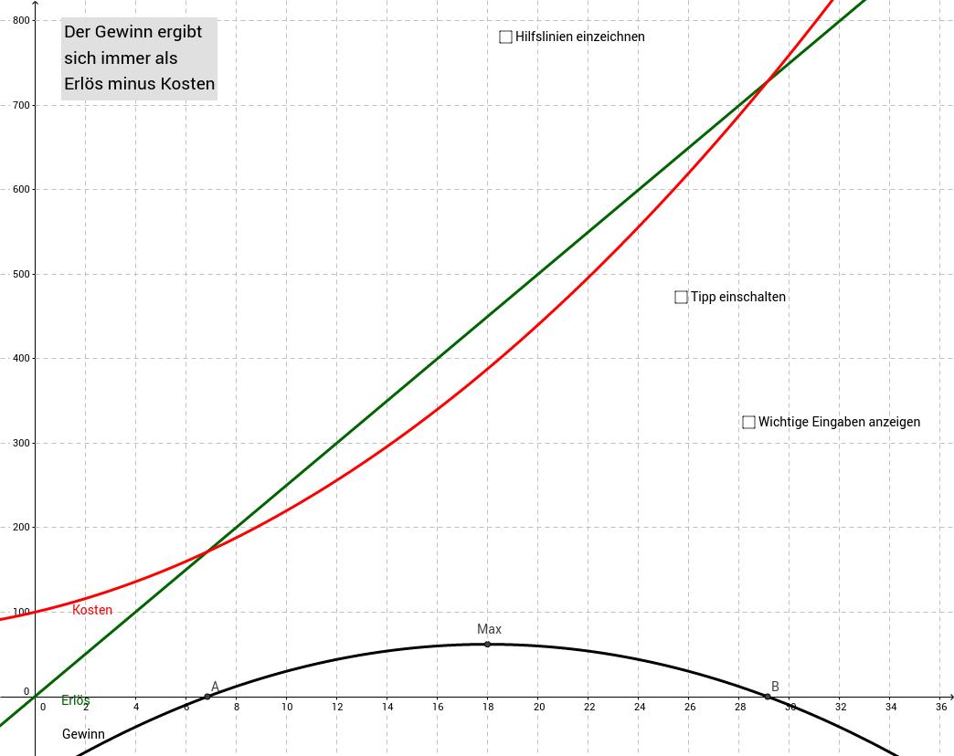 Einführungsbeispiel zur Kostentheorie