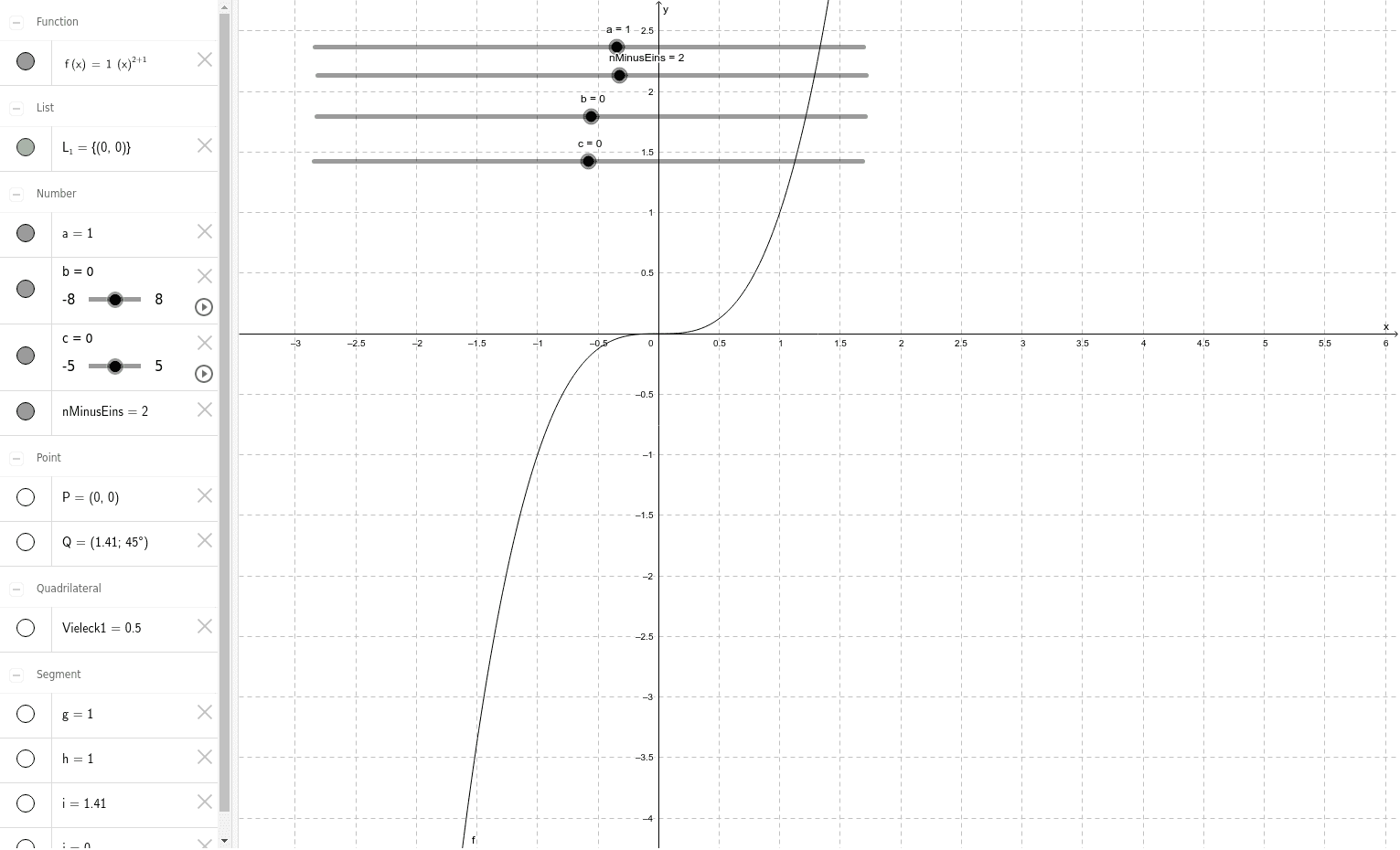 Ungerade Funktionen 2 Drücke die Eingabetaste um die Aktivität zu starten