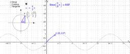Cercle trigonométrique - fonction d'enroulement