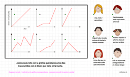 Interpretación de gráficas2