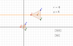 Keeping the Correlation Constant in a Triangle