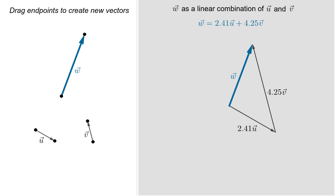 In a given plane, a vector can be expressed as a linear combination of two other non-collinear vectors in exactly one way. Press Enter to start activity
