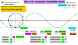 Funciones trigonométricas 1 – Conceptos básicos