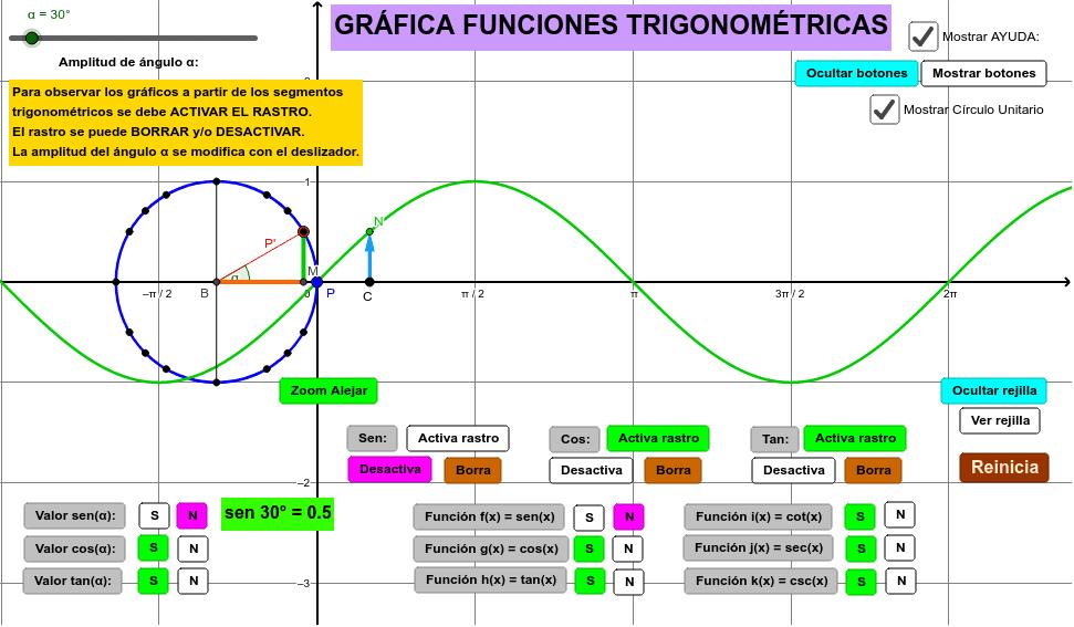 Representación gráfica de las razones trigonométricas a partir del círculo unitario y de las funciones trigonométricas Presiona Intro para comenzar la actividad