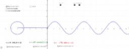 Harmonische trilling met fasorendiagram